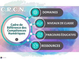 CRCN Genialy